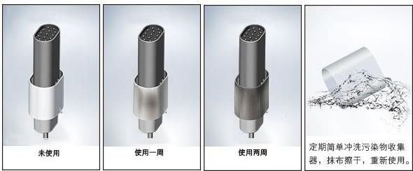 零耗材空气净化器